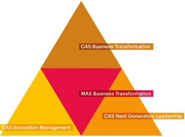 MAS Business Transformation